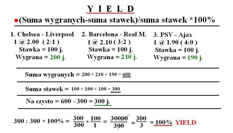 Yield - sposó obliczania | Źródło : forum.bukmacherskie.com